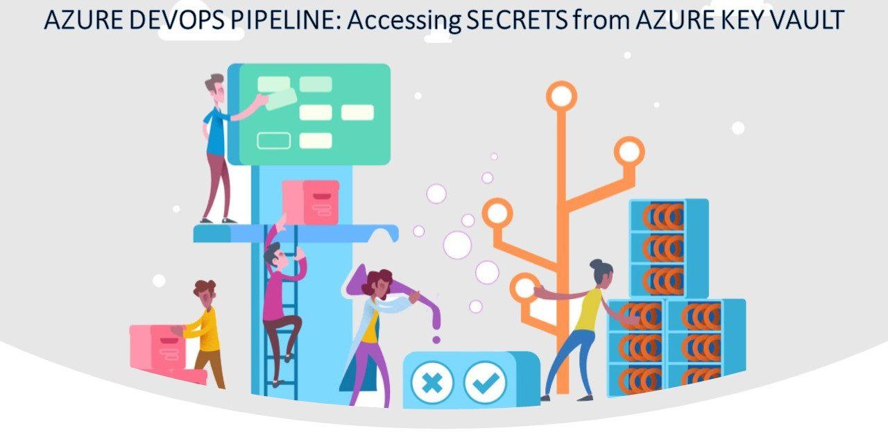 Tutorial: AZURE DEVOPS PIPELINE: Accessing SECRETS from AZURE KEY VAULT