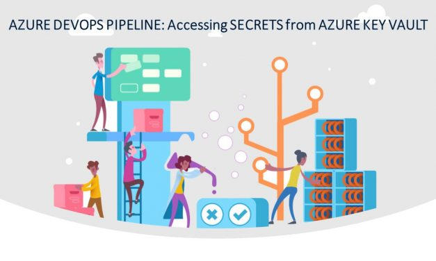 Tutorial: AZURE DEVOPS PIPELINE: Accessing SECRETS from AZURE KEY VAULT